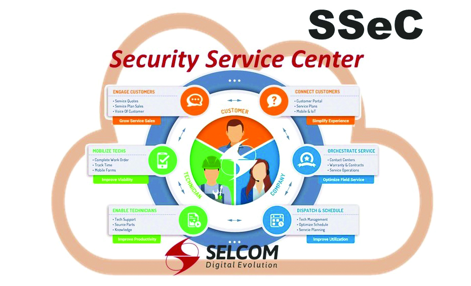 SELCOM: Security Service Center SSeC